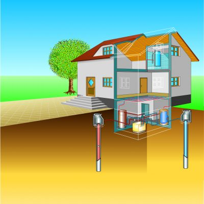 Grundwasser-Waermepumpe